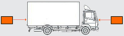 For vehicles carrying packages, a plain orange plate should be afixed to the  front and rear of the vehicle